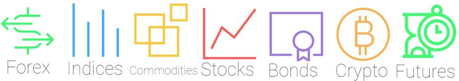 IC Markets Asset Class