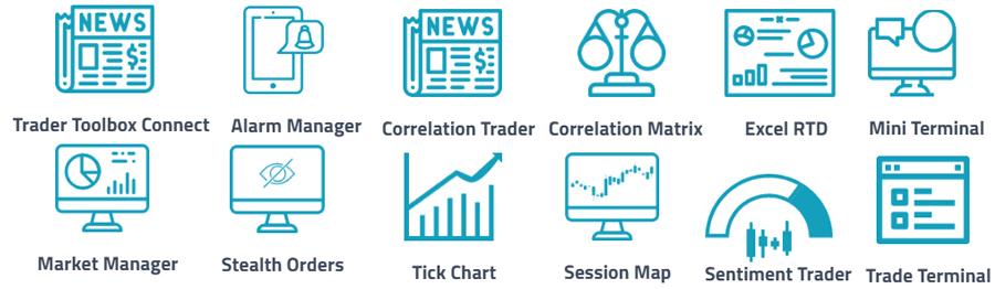 MT4 Trading Tools IC Markets