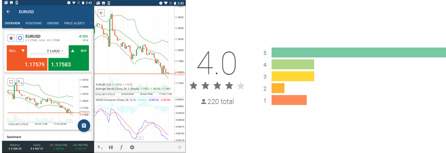 ICMarkets cTrader App