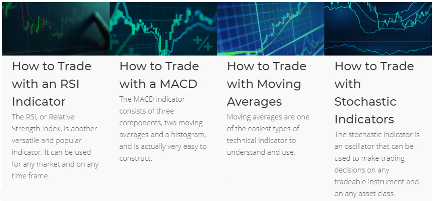 Trading Stratgies
