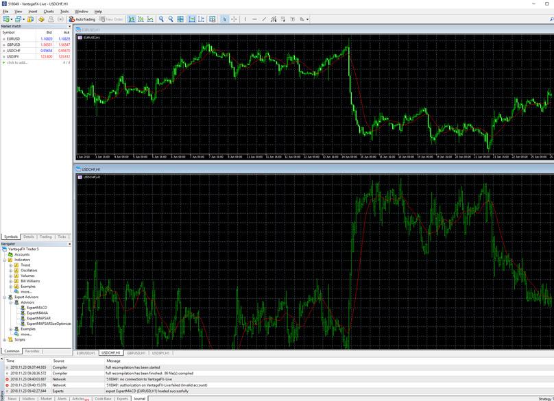 The Meta Trader Interface